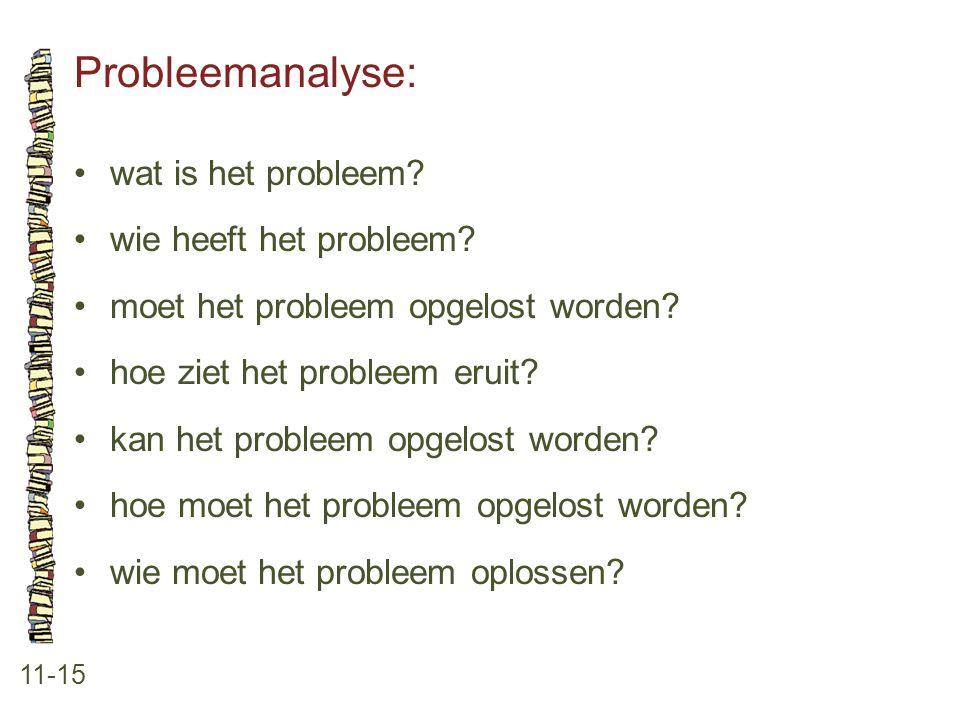 Probleemanalyse: wat is het probleem wie heeft het probleem
