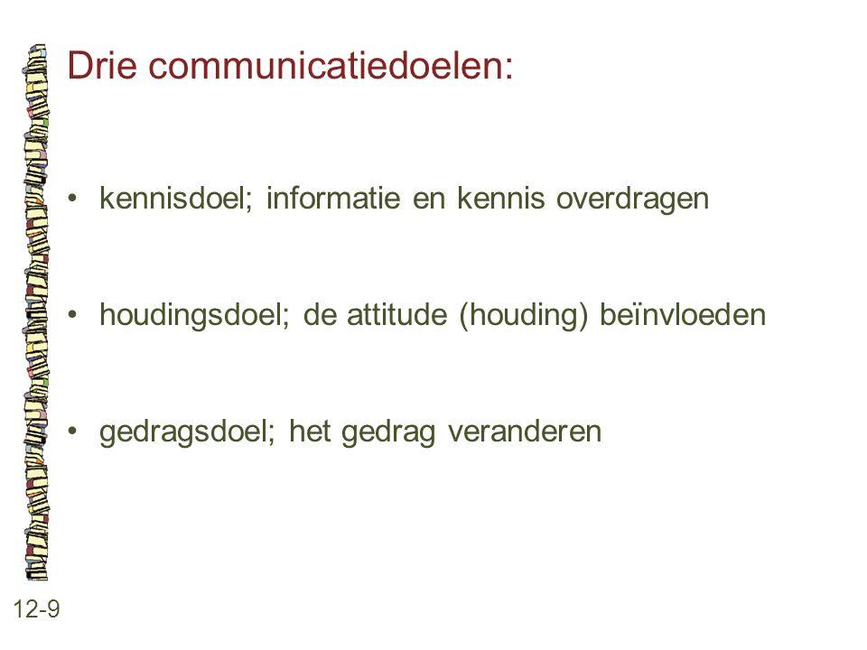 Drie communicatiedoelen: