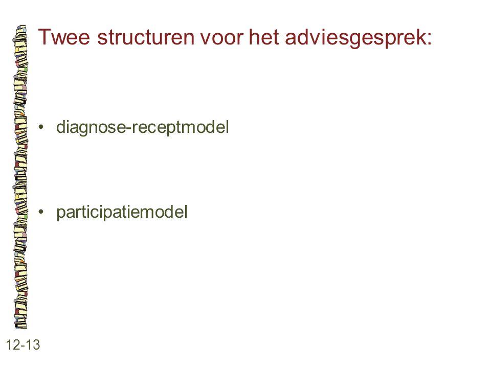 Twee structuren voor het adviesgesprek: