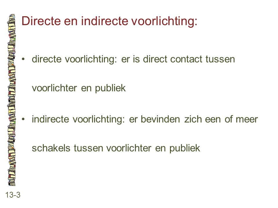 Directe en indirecte voorlichting: