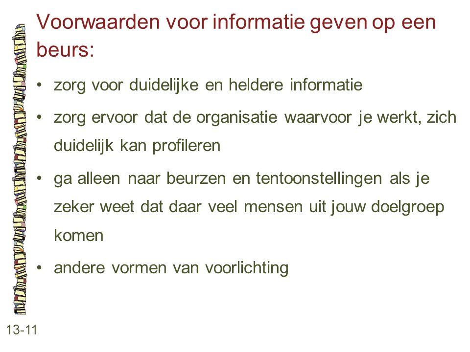 Voorwaarden voor informatie geven op een beurs: