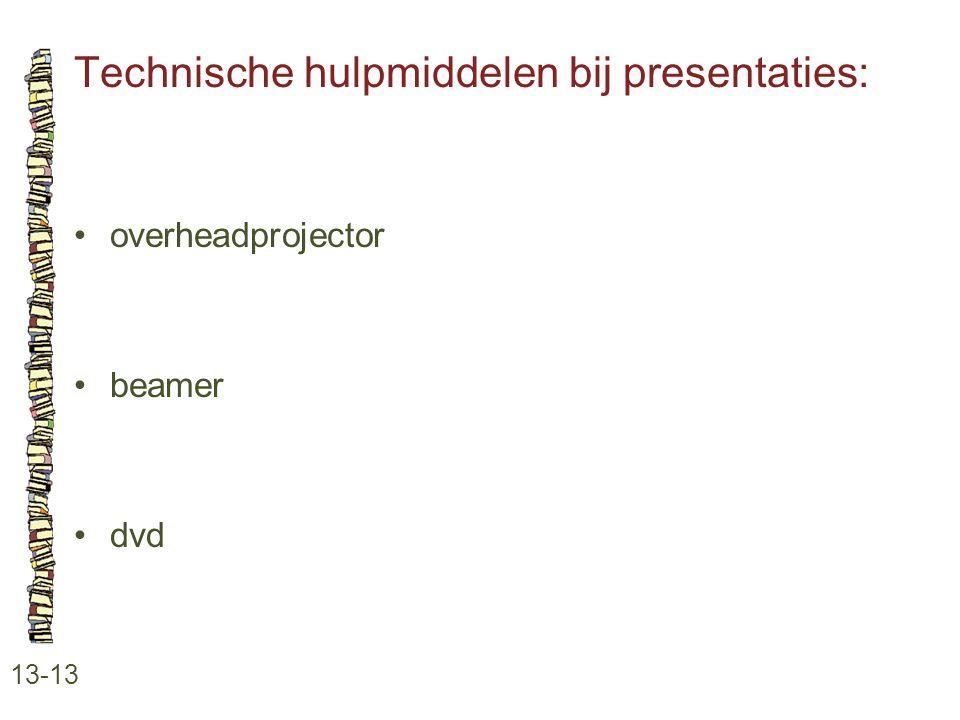 Technische hulpmiddelen bij presentaties: