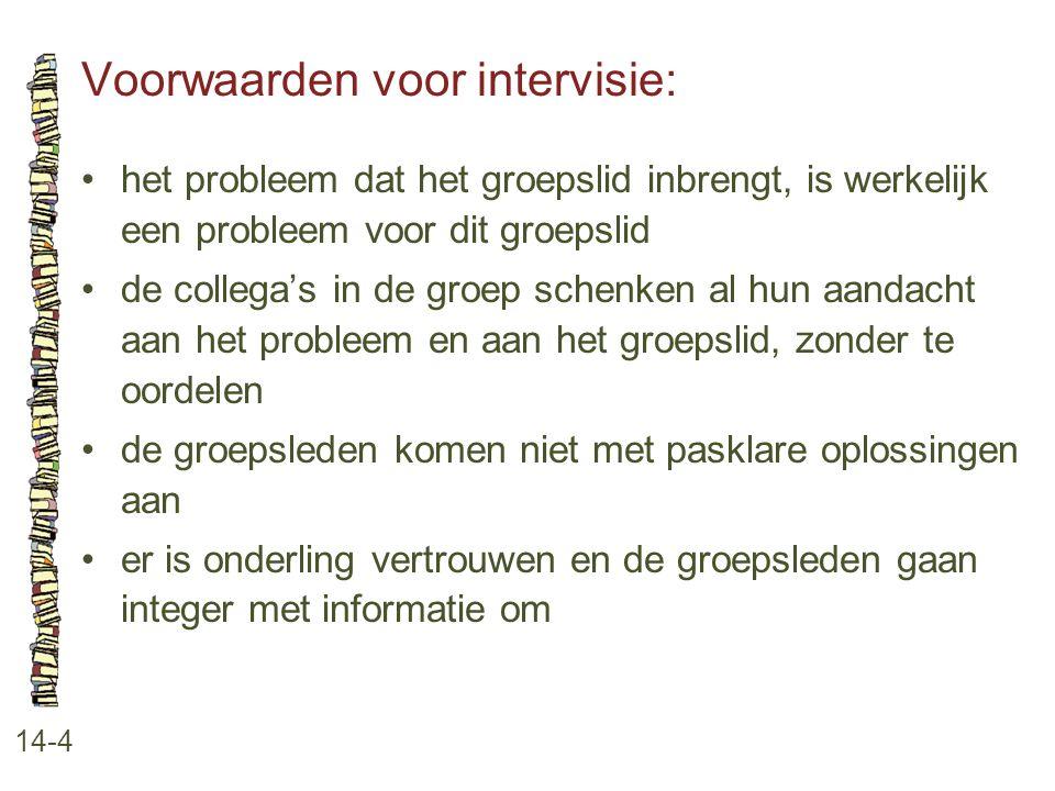 Voorwaarden voor intervisie: