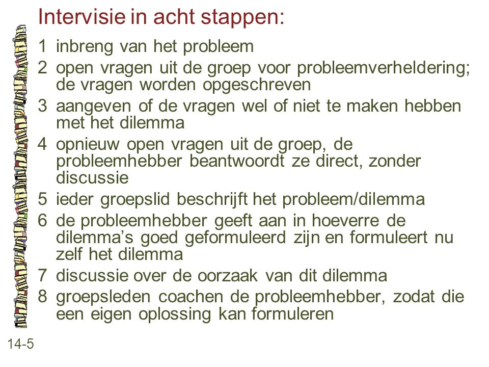 Intervisie in acht stappen: