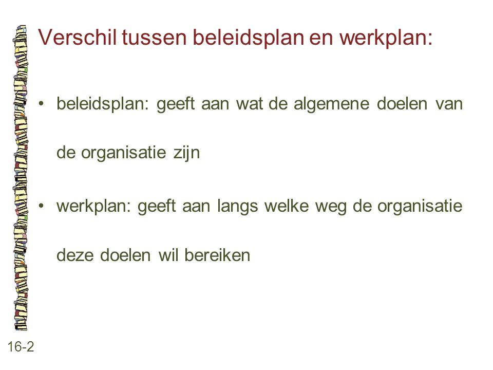 Verschil tussen beleidsplan en werkplan: