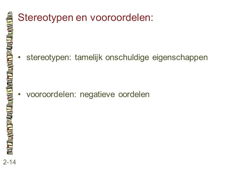 Stereotypen en vooroordelen: