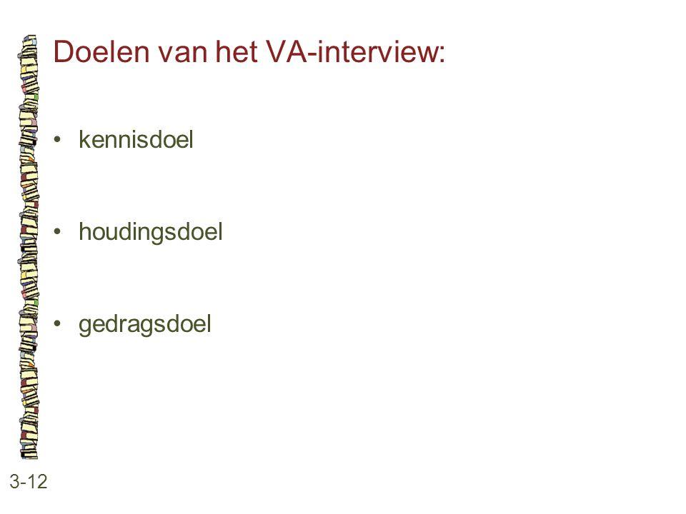 Doelen van het VA-interview:
