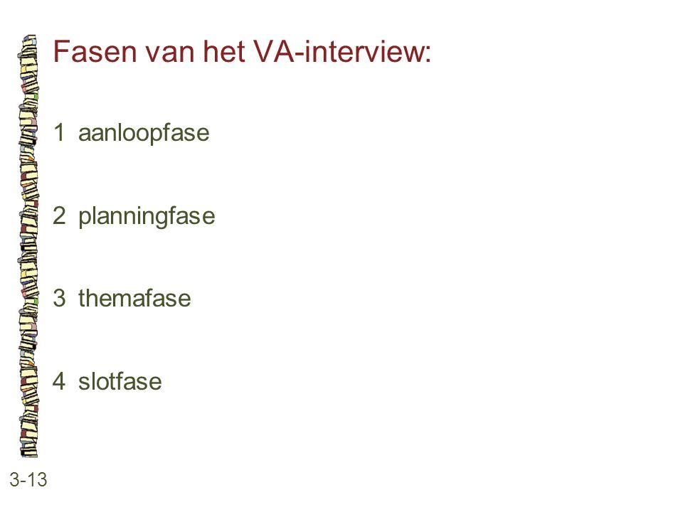 Fasen van het VA-interview: