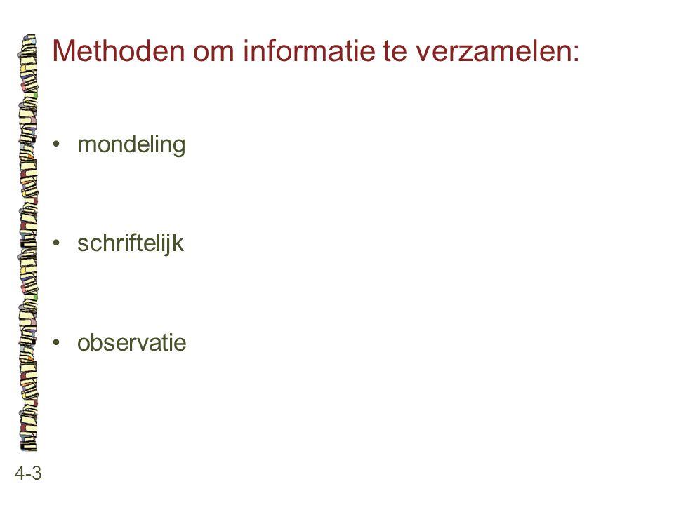 Methoden om informatie te verzamelen: