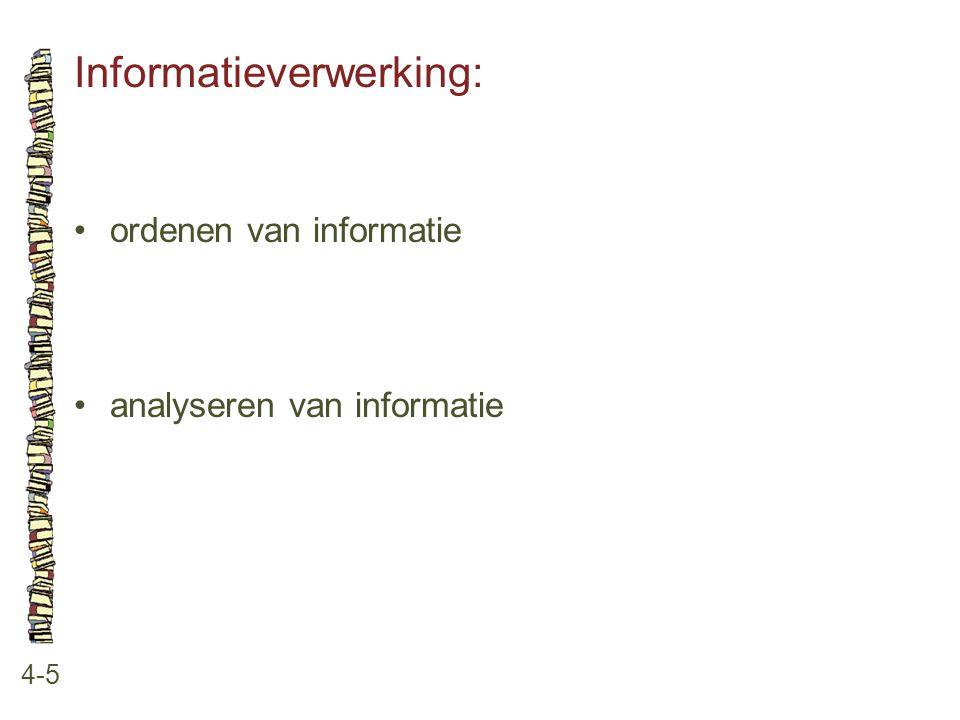Informatieverwerking: