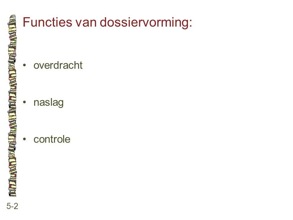 Functies van dossiervorming: