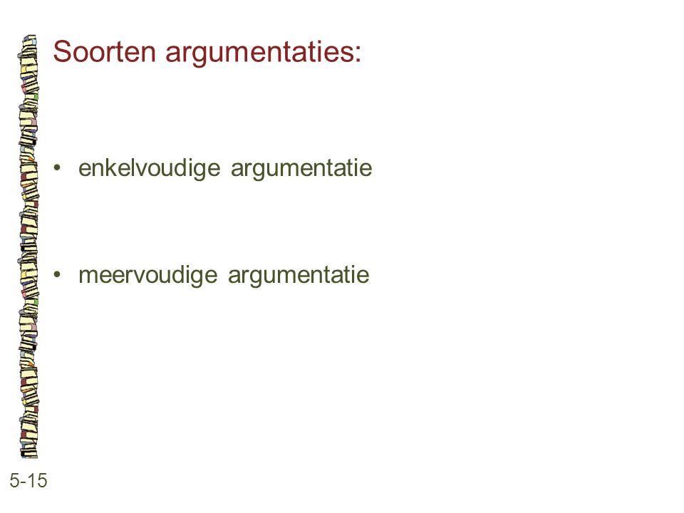 Soorten argumentaties: