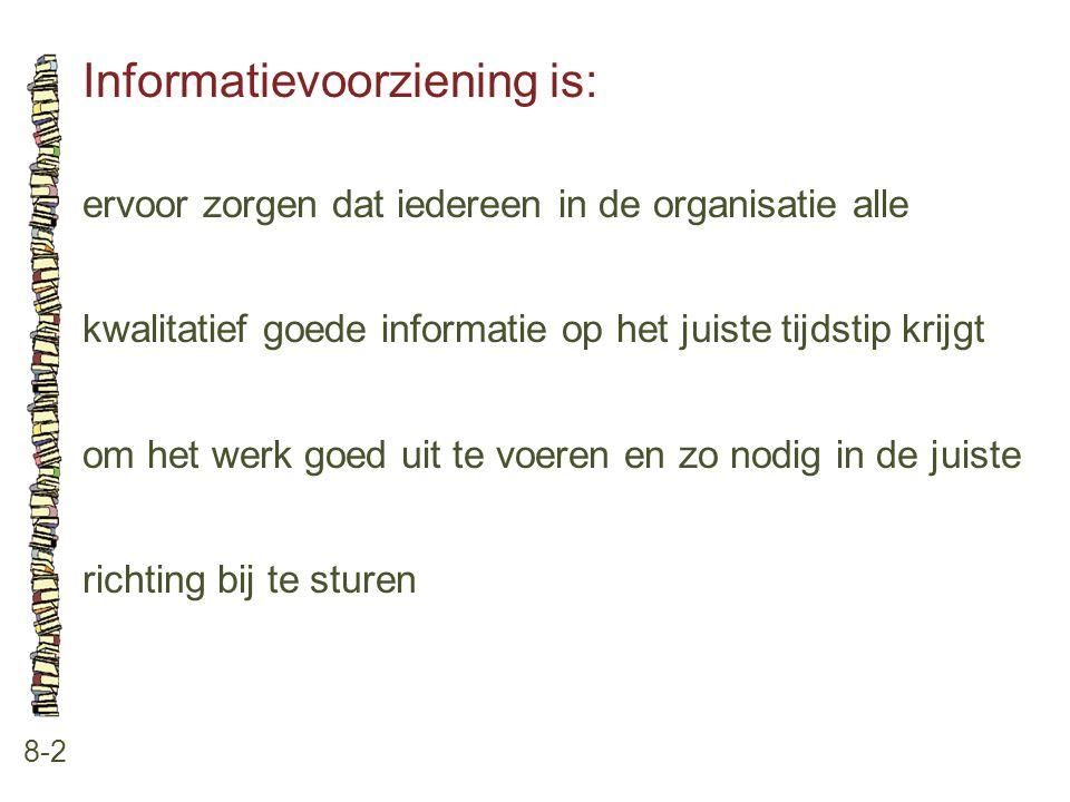 Informatievoorziening is:
