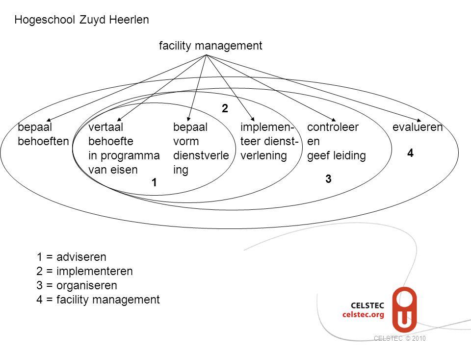 Hogeschool Zuyd Heerlen