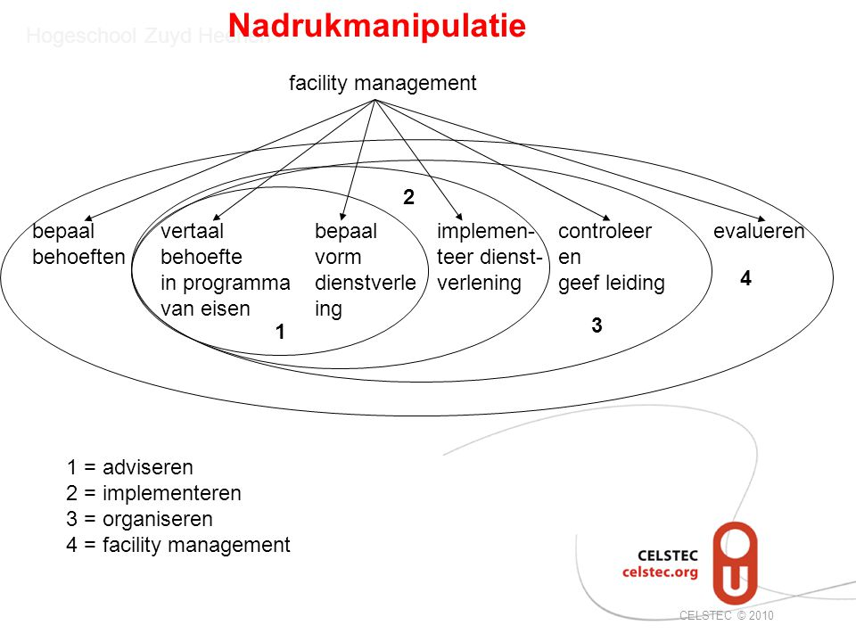 Nadrukmanipulatie Hogeschool Zuyd Heerlen facility management 2 bepaal