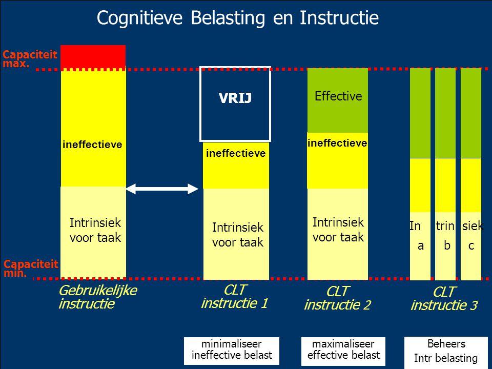 Cognitieve Belasting en Instructie