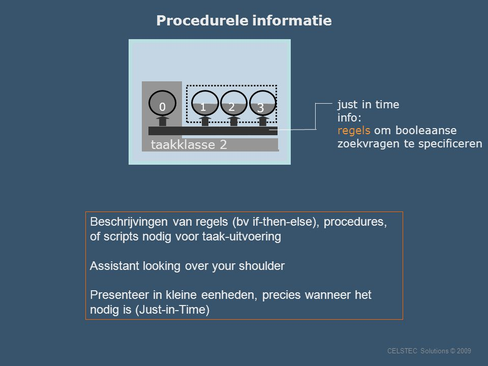 Procedurele informatie