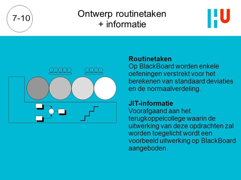 Ontwerp routinetaken + informatie