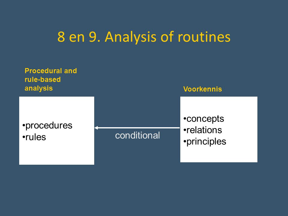 8 en 9. Analysis of routines