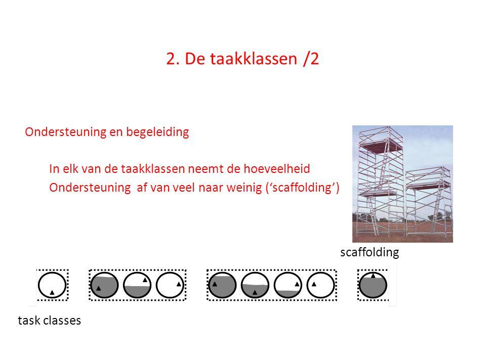 2. De taakklassen /2 Ondersteuning en begeleiding