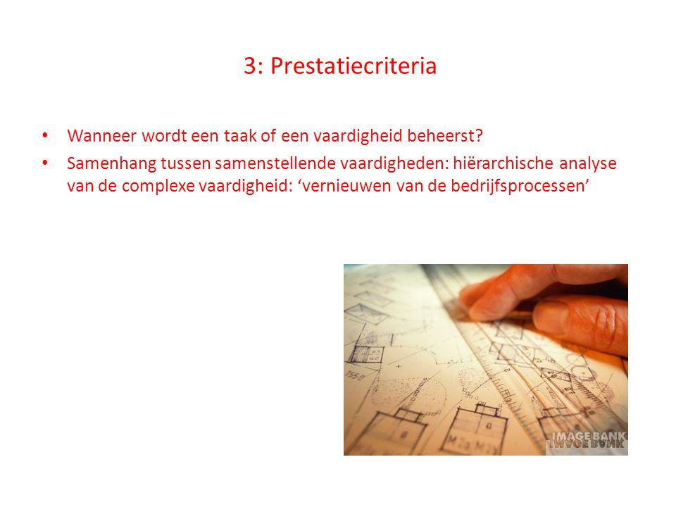 3: Prestatiecriteria Wanneer wordt een taak of een vaardigheid beheerst