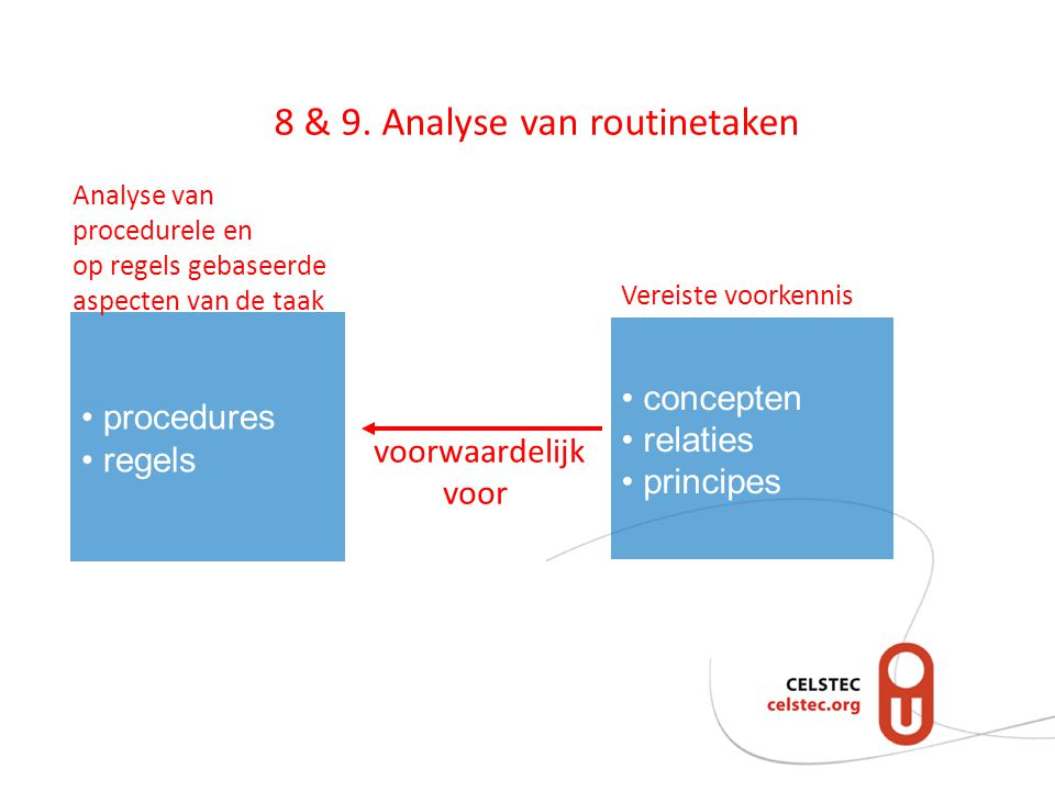 8 & 9. Analyse van routinetaken
