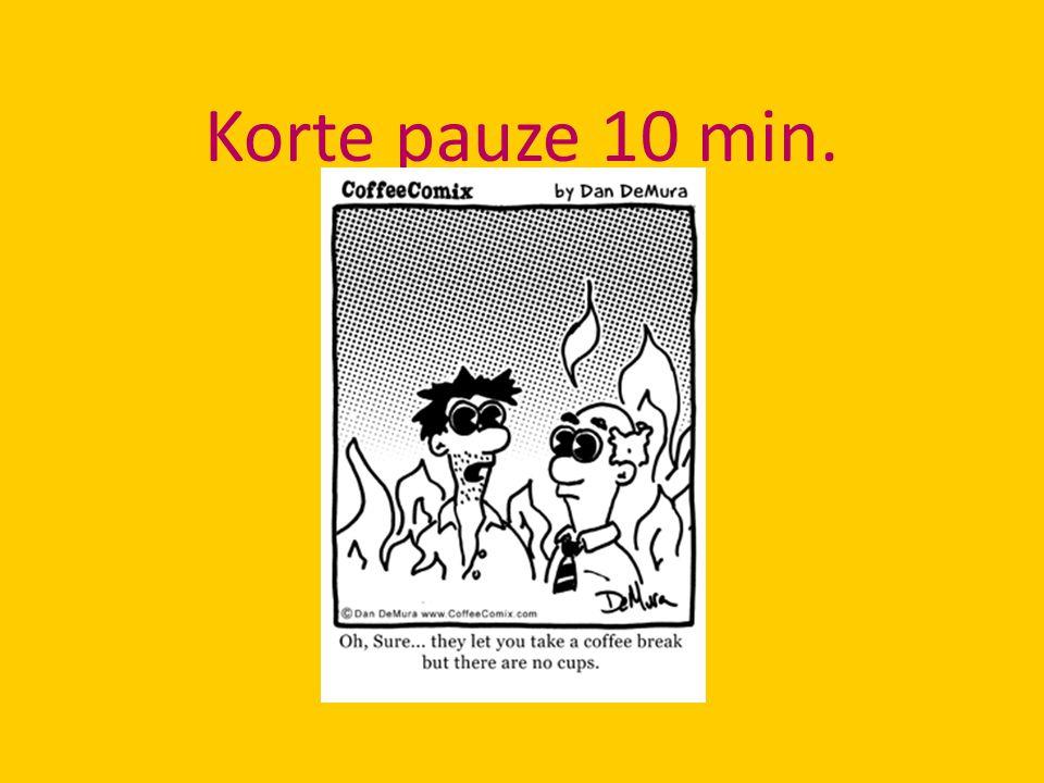 Korte pauze 10 min. 68