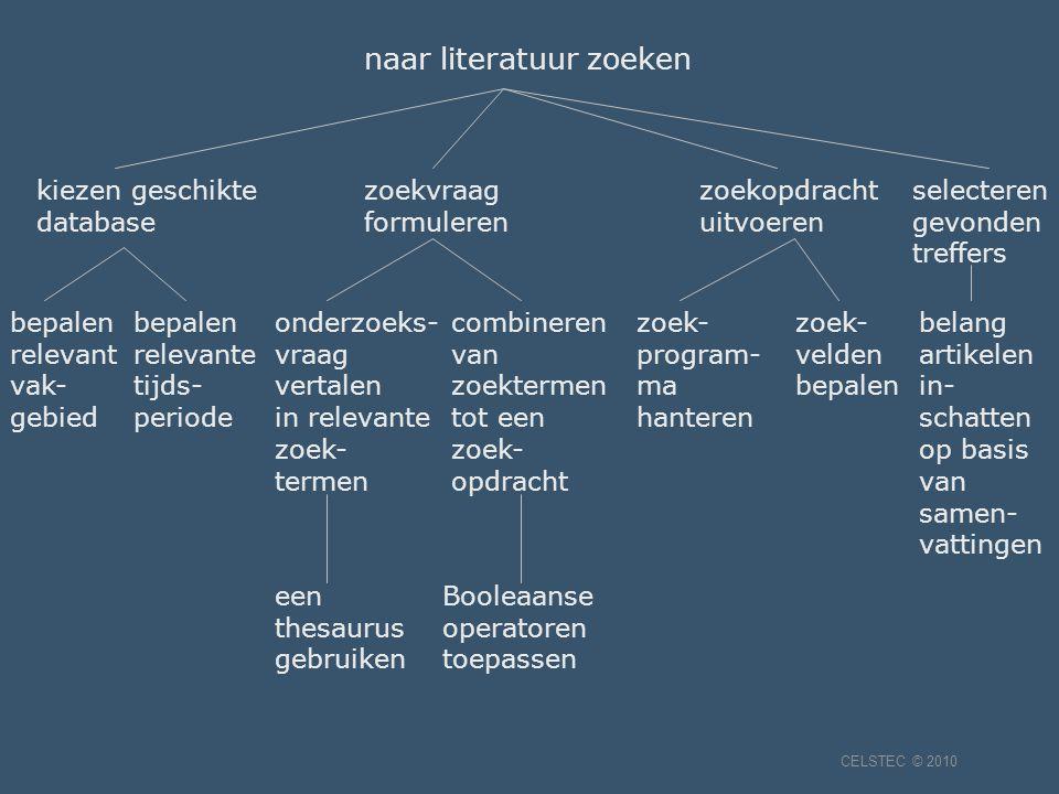 naar literatuur zoeken