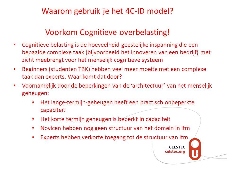 Waarom gebruik je het 4C-ID model Voorkom Cognitieve overbelasting!