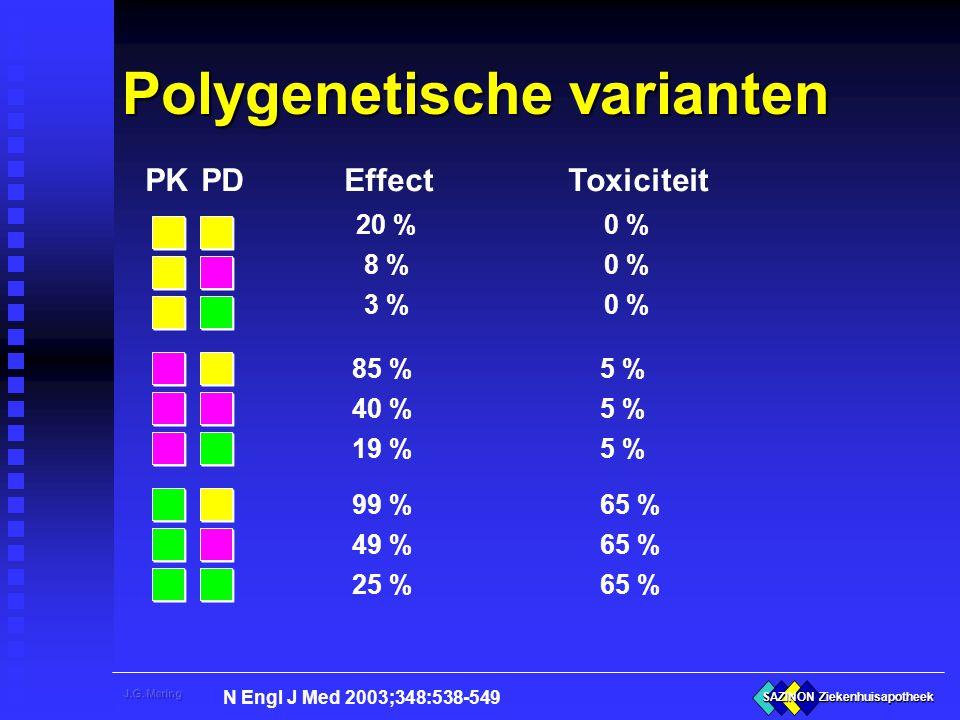 Polygenetische varianten