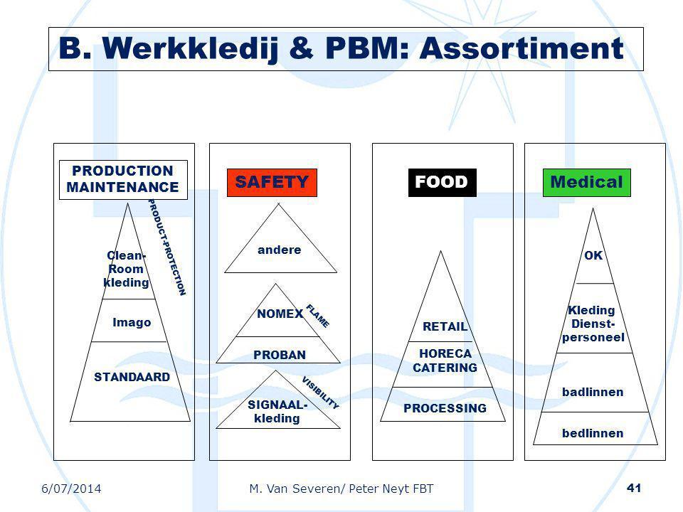 B. Werkkledij & PBM: Assortiment