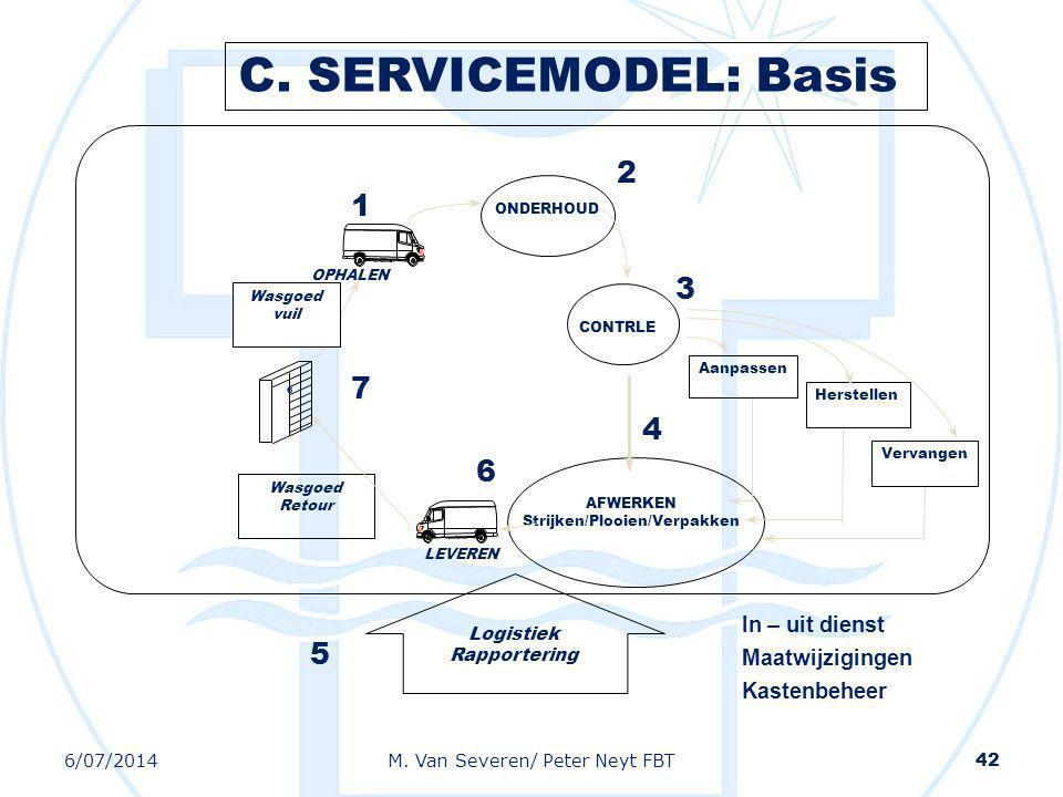 C. SERVICEMODEL: Basis 2 1 3 7 4 6 5 In – uit dienst Maatwijzigingen