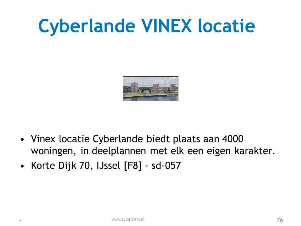 Cyberlande VINEX locatie