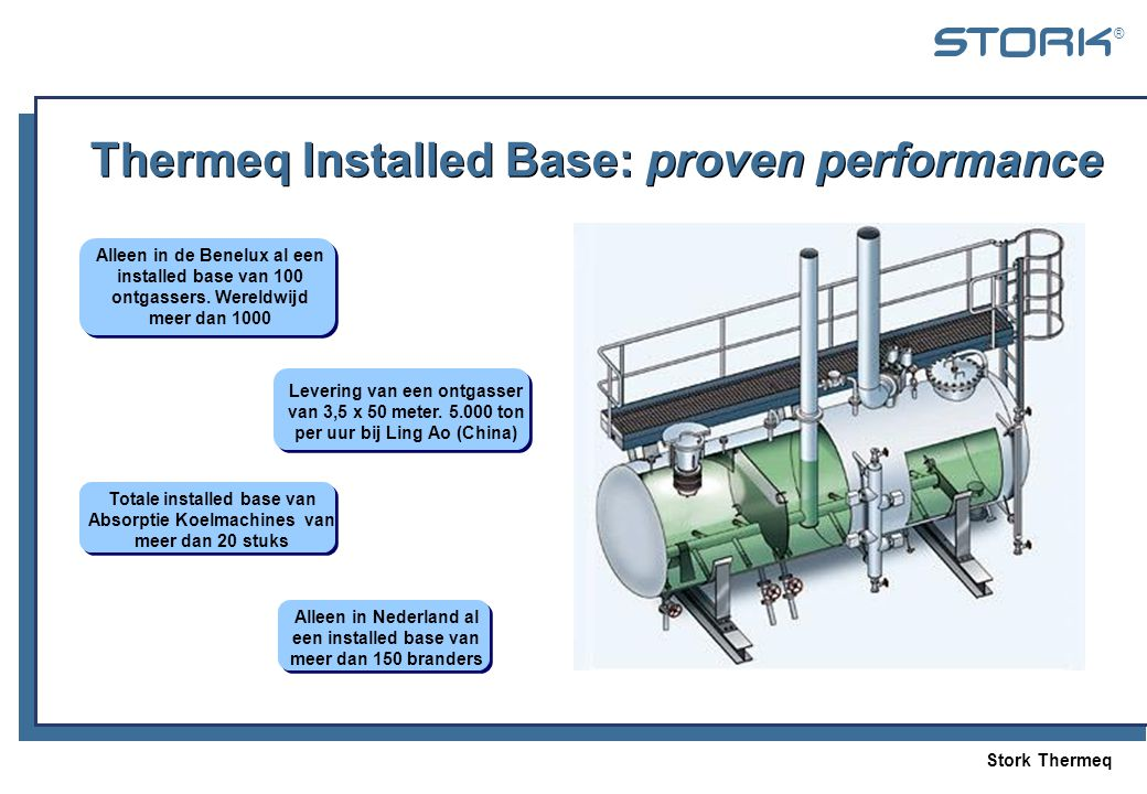 Thermeq Installed Base: proven performance