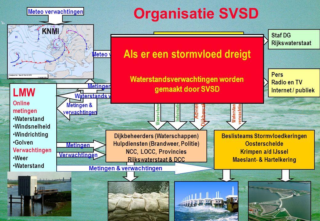 Organisatie SVSD Als er geen stormvloed is