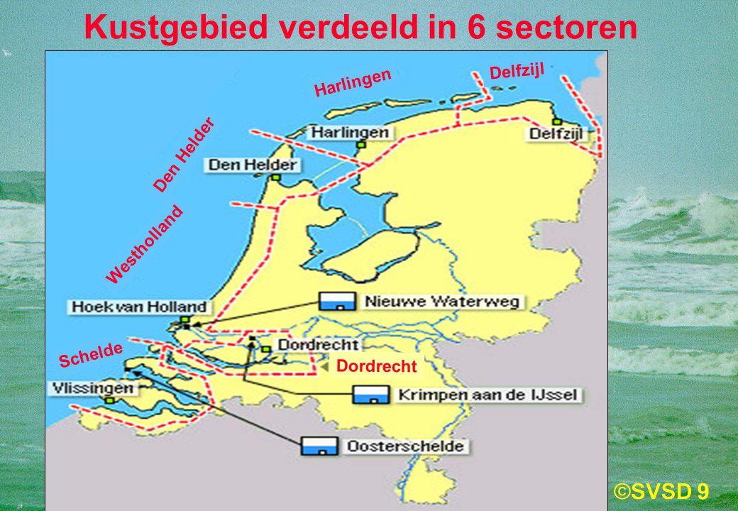 Kustgebied verdeeld in 6 sectoren