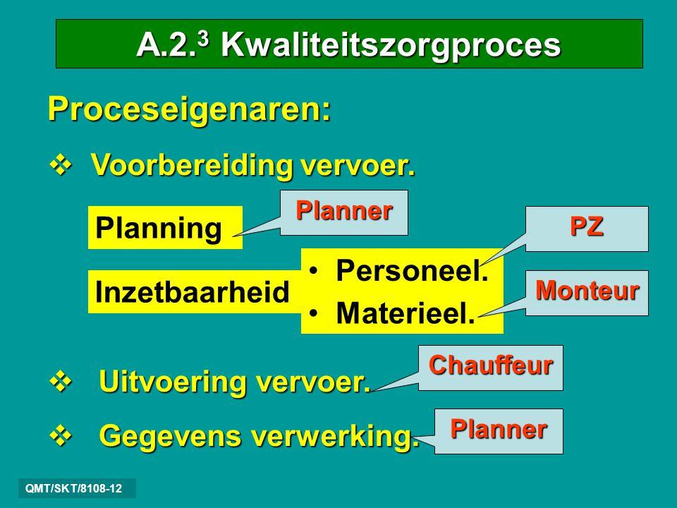 A.2.3 Kwaliteitszorgproces