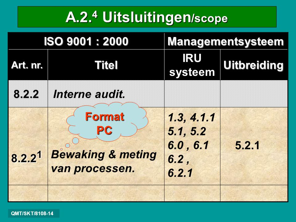A.2.4 Uitsluitingen/scope