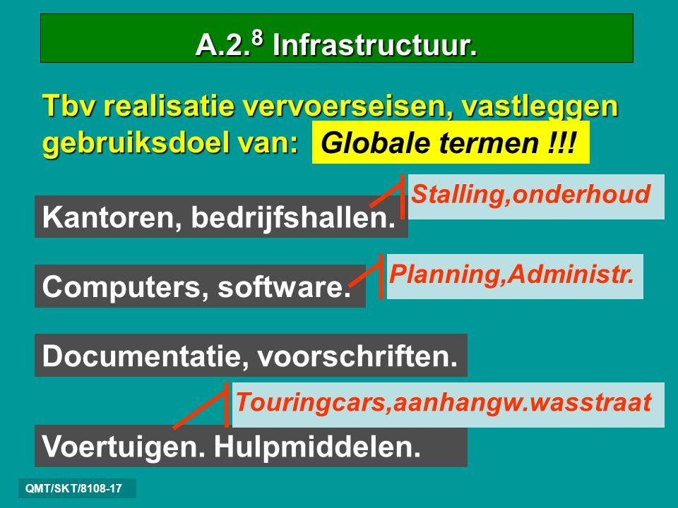 Tbv realisatie vervoerseisen, vastleggen gebruiksdoel van:
