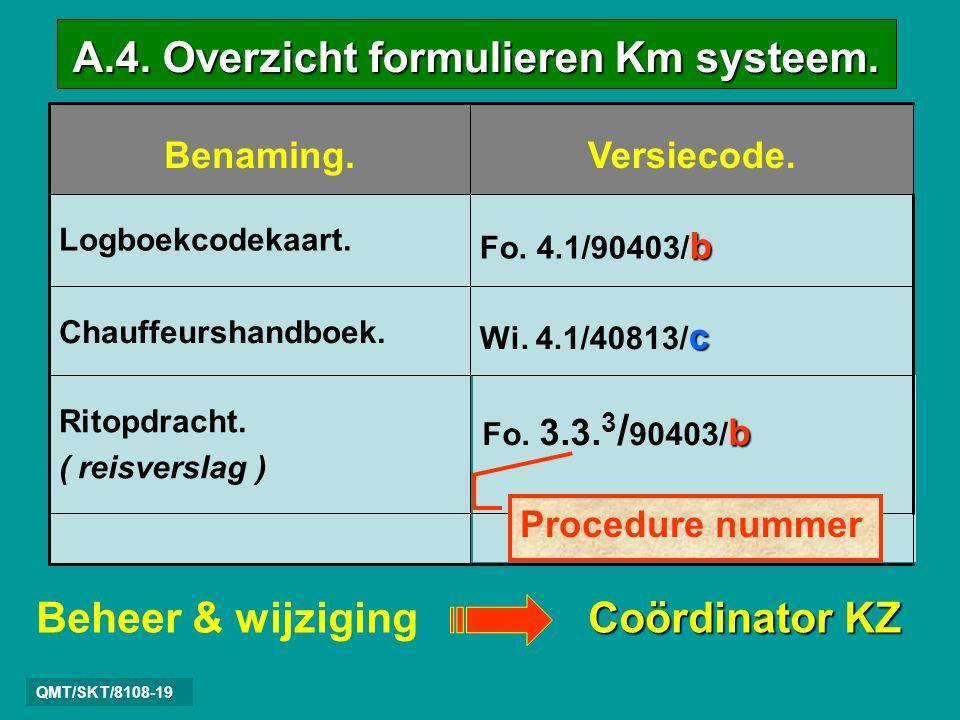 A.4. Overzicht formulieren Km systeem.