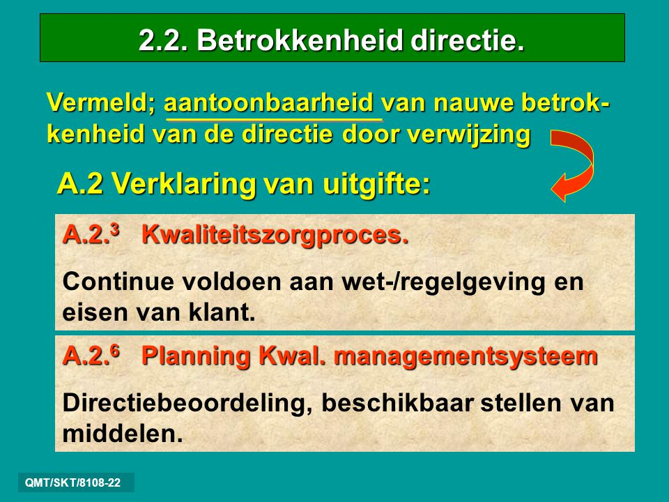 2.2. Betrokkenheid directie.