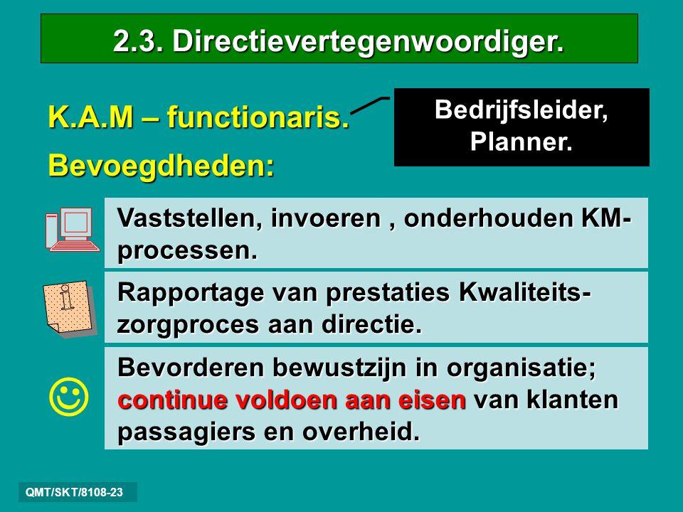 2.3. Directievertegenwoordiger.