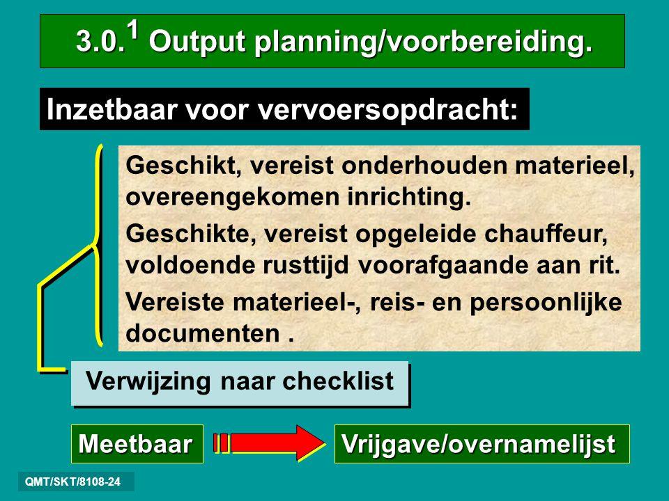 3.0.1 Output planning/voorbereiding. Verwijzing naar checklist