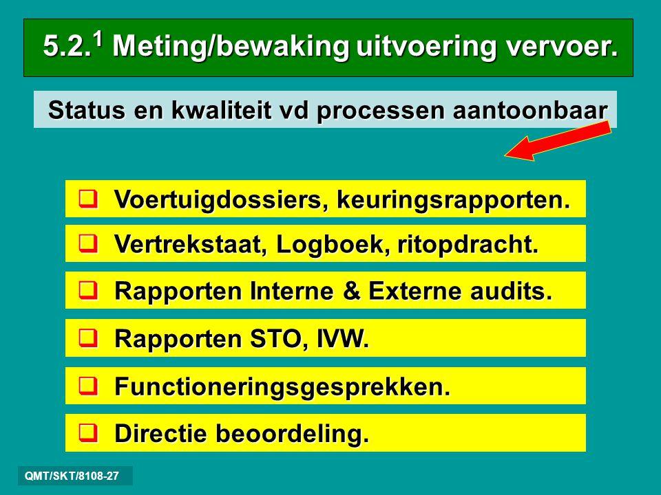 5.2.1 Meting/bewaking uitvoering vervoer.