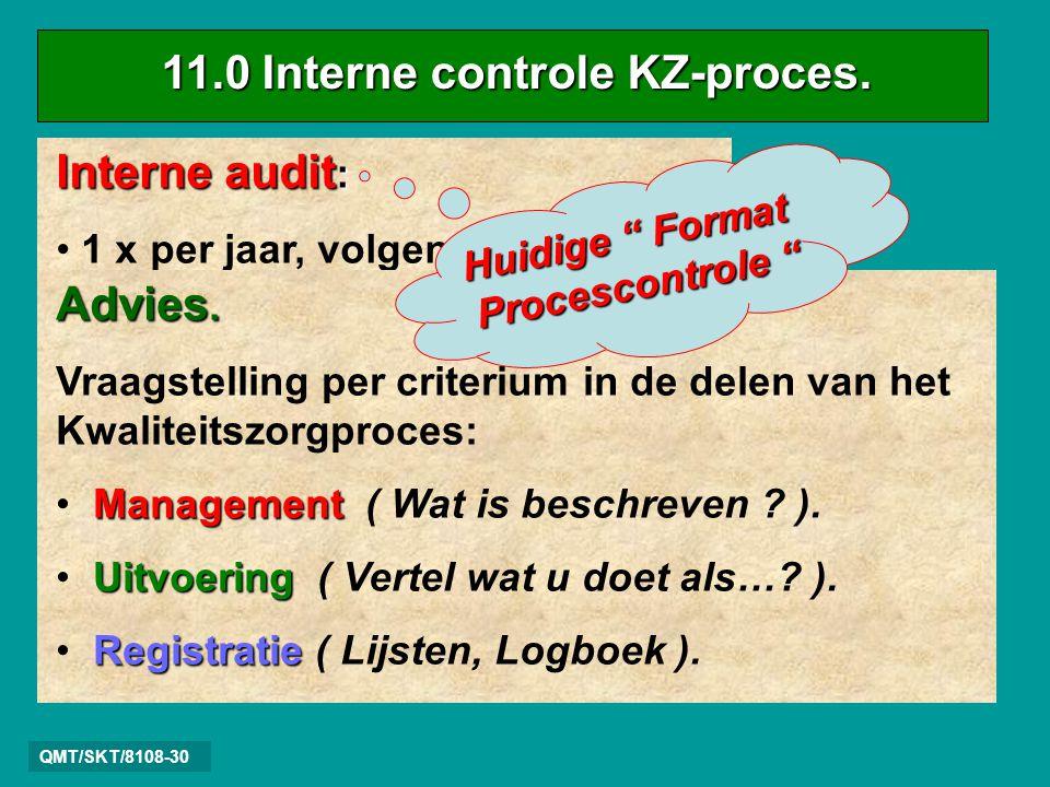 11.0 Interne controle KZ-proces.