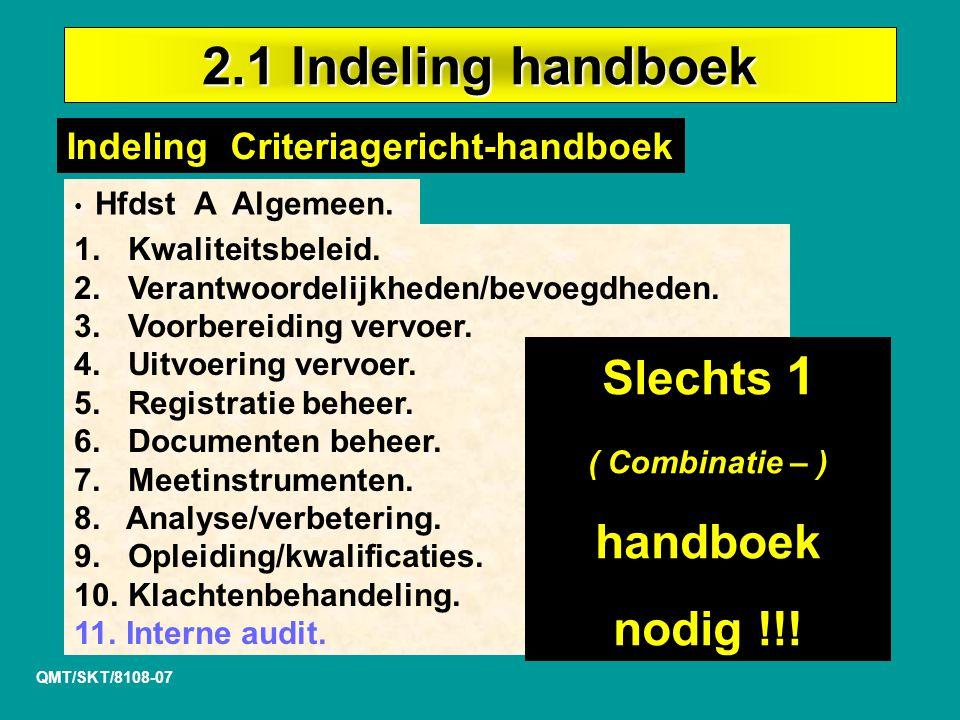 2.1 Indeling handboek Slechts 1 handboek nodig !!!