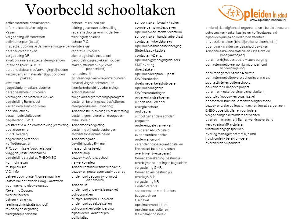 Voorbeeld schooltaken