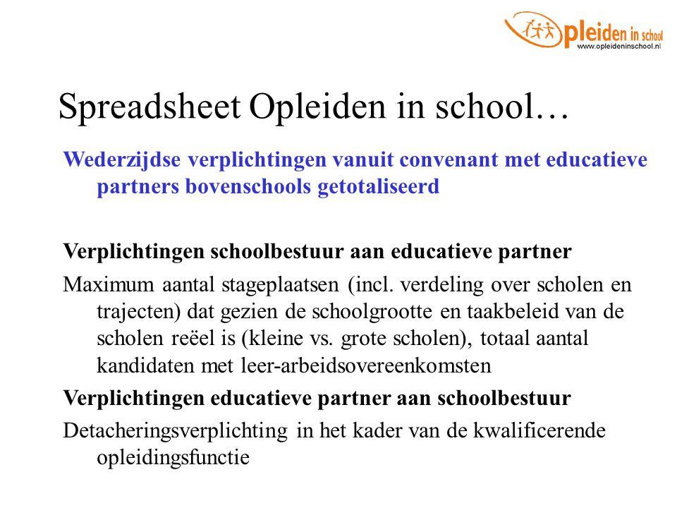 Spreadsheet Opleiden in school…