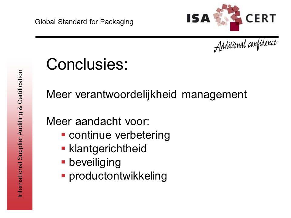 Conclusies: Meer verantwoordelijkheid management Meer aandacht voor: