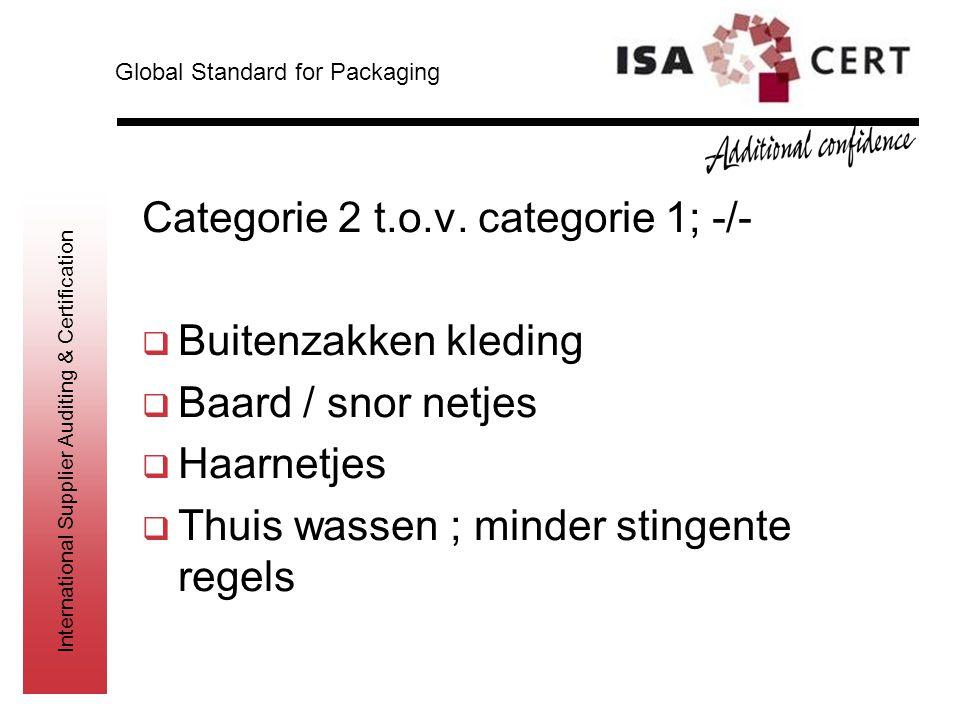 Categorie 2 t.o.v. categorie 1; -/- Buitenzakken kleding
